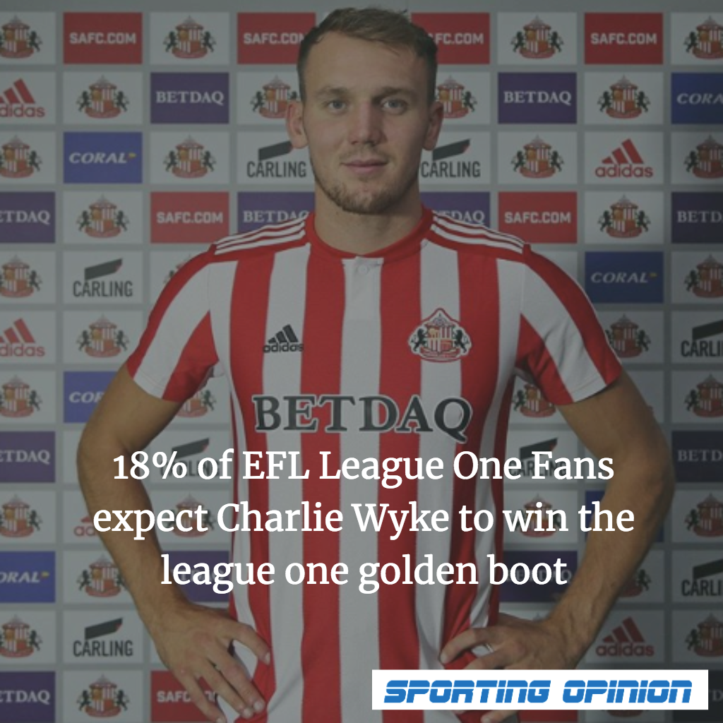 Opinion - Charlie Wyke to win Golden Boot
