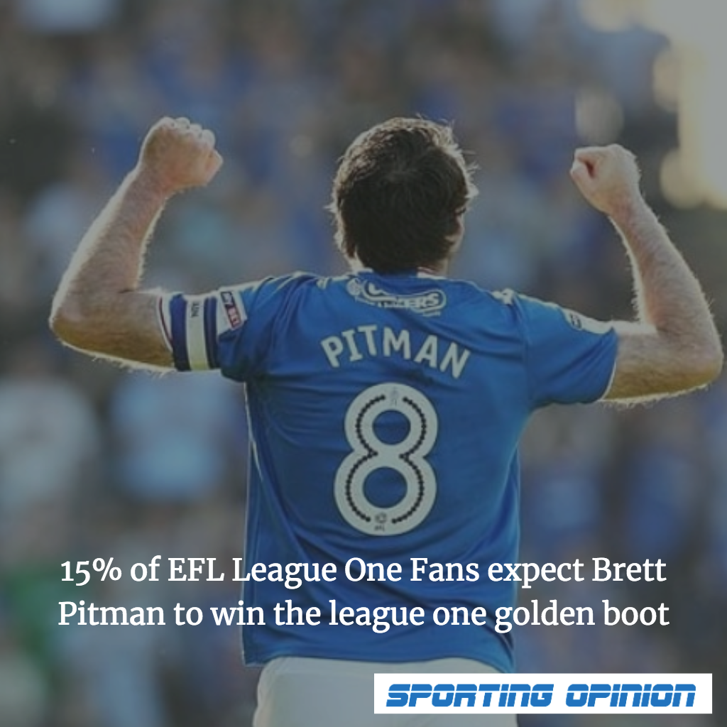Opinion - Brett Pitman to win Golden Boot