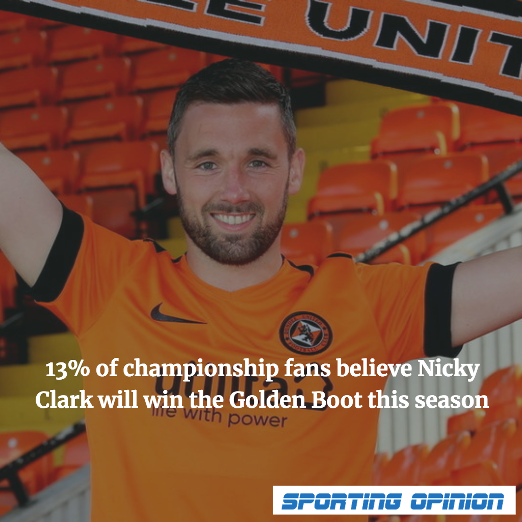 Opinion - Clark golden Boot Winner