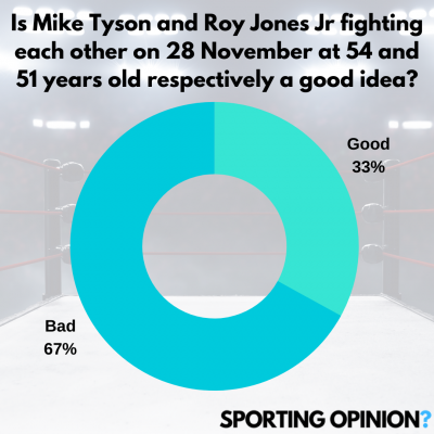 Tyson - Coming out of retirement | SportingOpinion