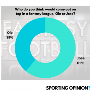 Fantasy Football | SportingOpinion
