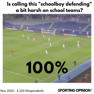 The Daily Football Opinion | 6th November 2020